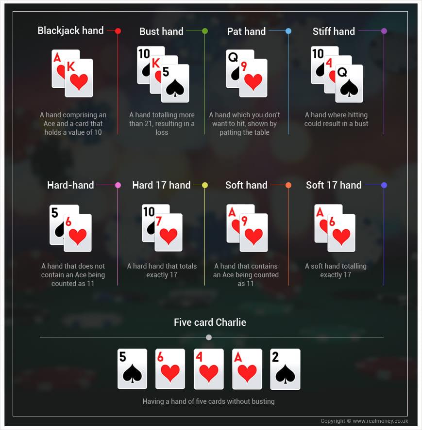 True odds bet craps