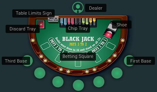 St louis missouri casinos map