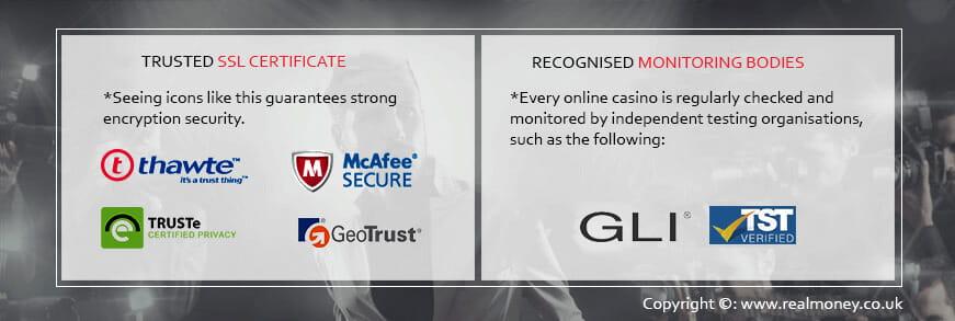 Sicherheit, Zertifikate und Prüforgane